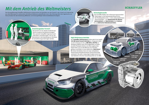 Schaeffler 4 e-Performance.