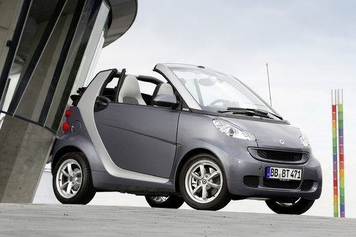 "Smart Fortwo ""pearlgrey""."