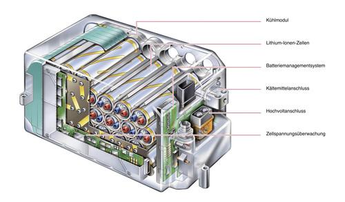 Fog L  Relay Location Issues Qs Need Help also Two Way Carvox Car Alarm System 60224268724 further How To Replace Light Bulbs On Your Mazda Rx8 also Układ zapłonowy silnika spalinowego further 34097. on toyota 3 4 engine diagram