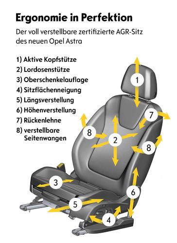 opel ergonomie sitz passt wackelt nicht und hat luft auto medienportal net. Black Bedroom Furniture Sets. Home Design Ideas