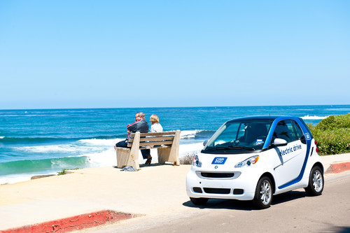 In San Diego startet Car2go Ende 2011 mit 300 Smart Fortwo Electric Drive.