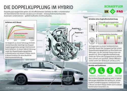 Schaefller stellt in Tokio sein Doppelkuppllungsgetriebe in der Hybrid-Technik von Honda vor.
