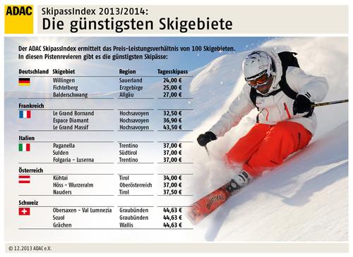Skigebiete.