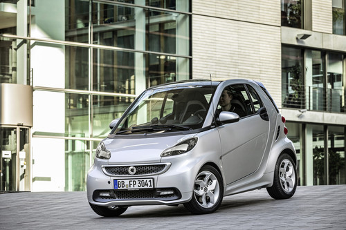 Smart Fortwo Edition Citybeam.