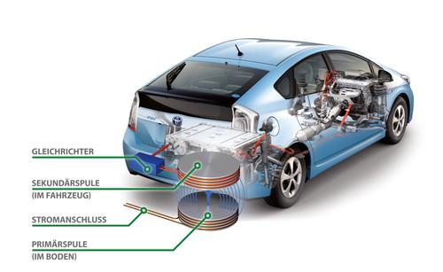 Toyota testet ein kabelloses Ladesystem für Plug-in-Hybrid- und Elektrofahrzeuge.