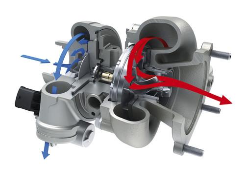 Turbo von Porsche mit variabler Ladergeometrie.