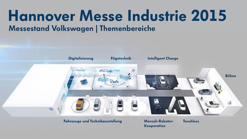 Volkswagen auf der Hannover Messe 2015.