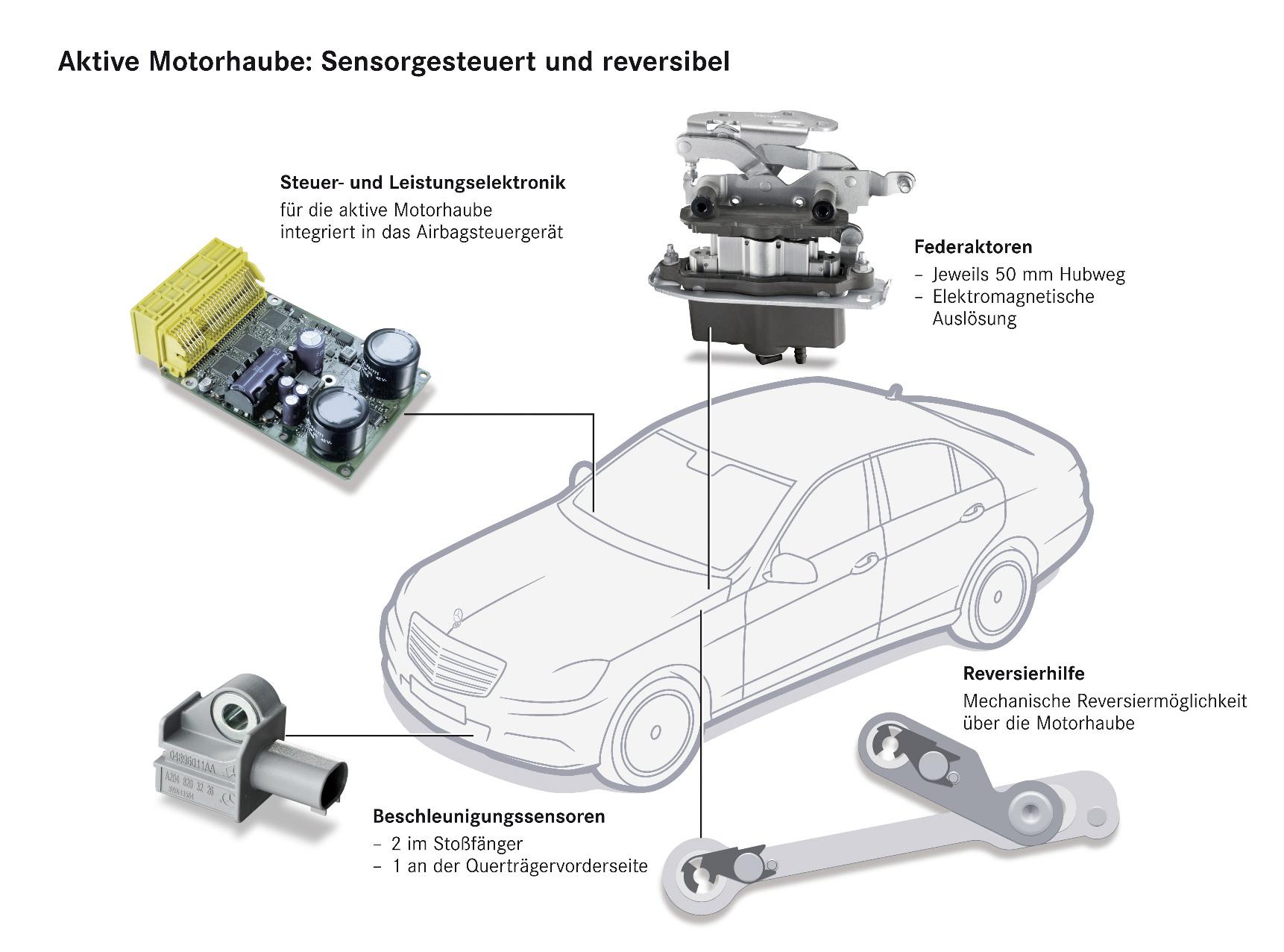 Mercedes-Benz E-Klasse hat die beste Rohbaukarosserie - Auto ...