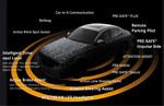 Mercedes-Benz E-Klasse: Lehrstück für die Fahrfreude von Morgen