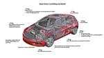 Opel Astra verliert bis zu 200 Kilogramm