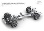 Audi Quattro mit Ultra-Technologie: Nichts zu merken von Lamellen und Klauen